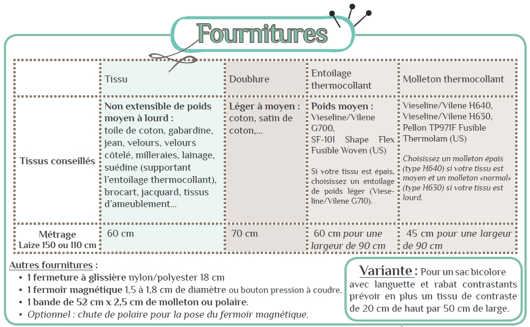 Fournitures sac Ava