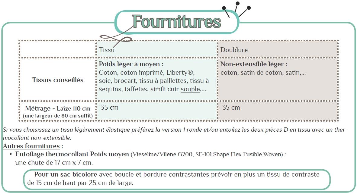 Fournitures Kocotte