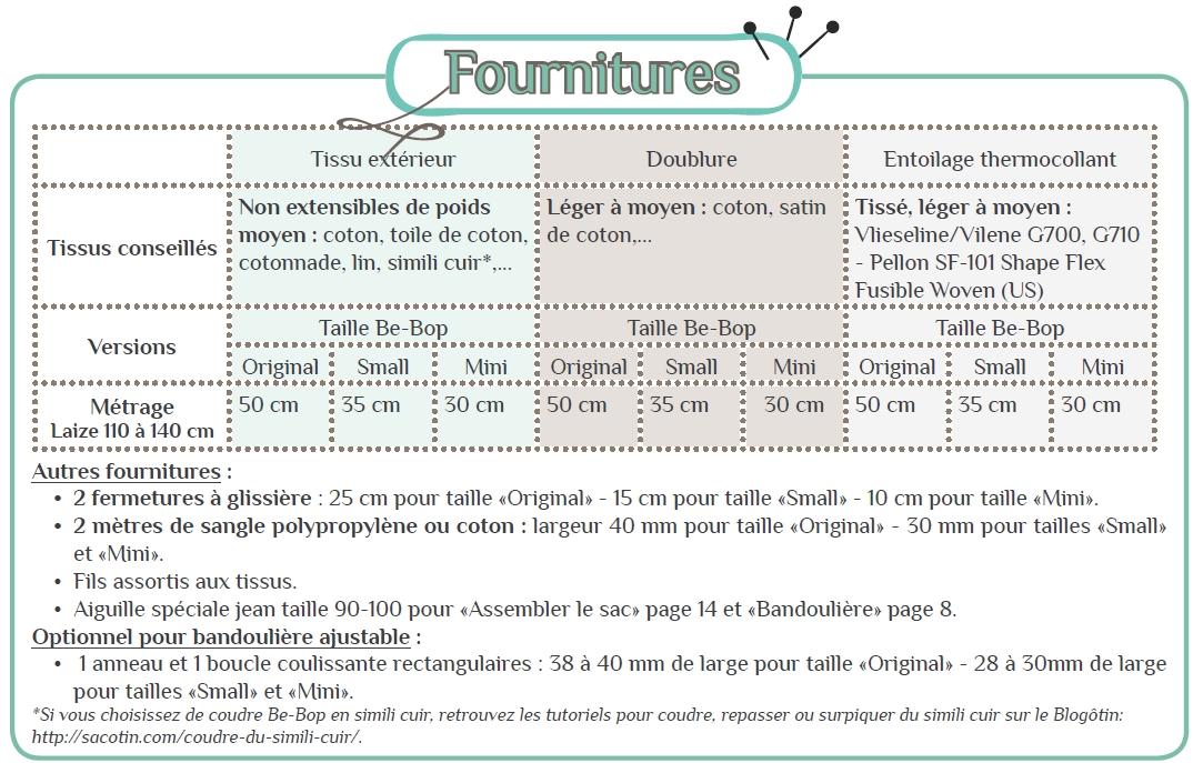 Fournitures patron sac