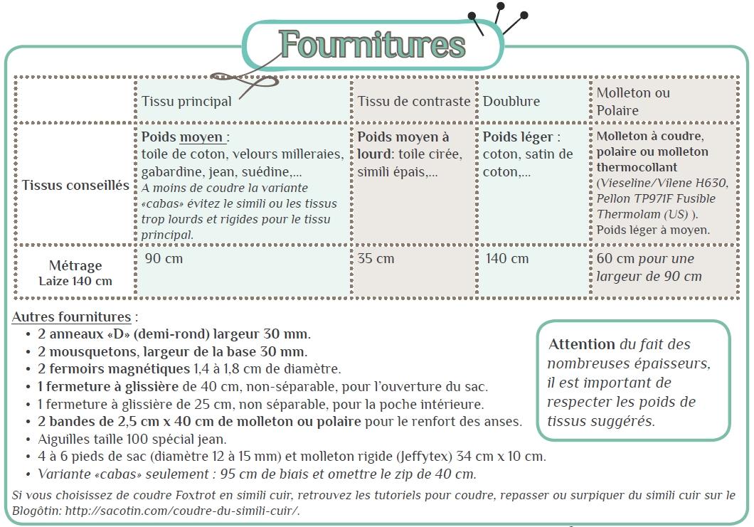 Fournitures Foxtrot