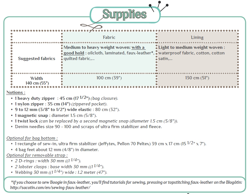 supplies diaper bag pattern