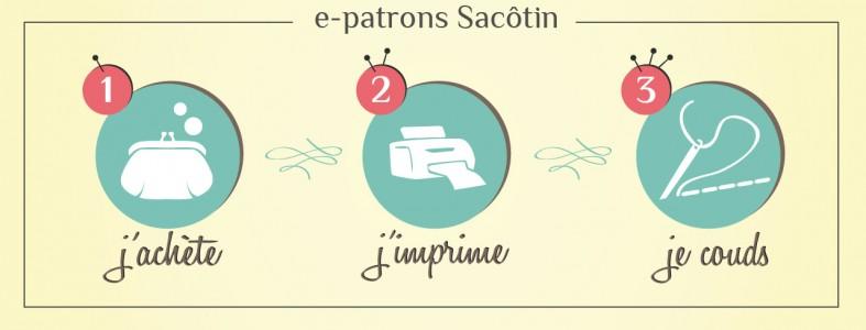 Patrons Sacôtin