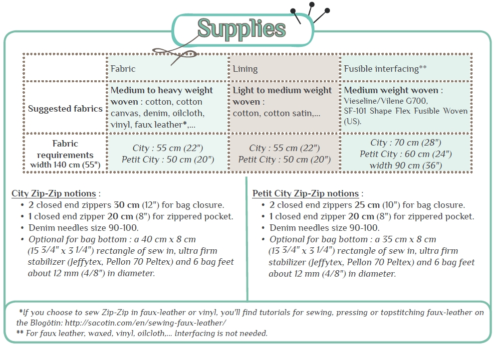 City zip-zip supplies