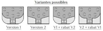 Variations patron Menuet